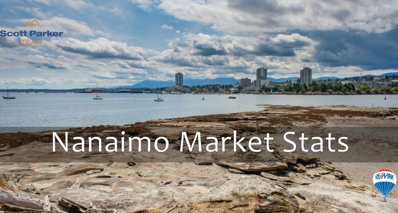 Nanaimo Real Estate Market Statistics for April 2017